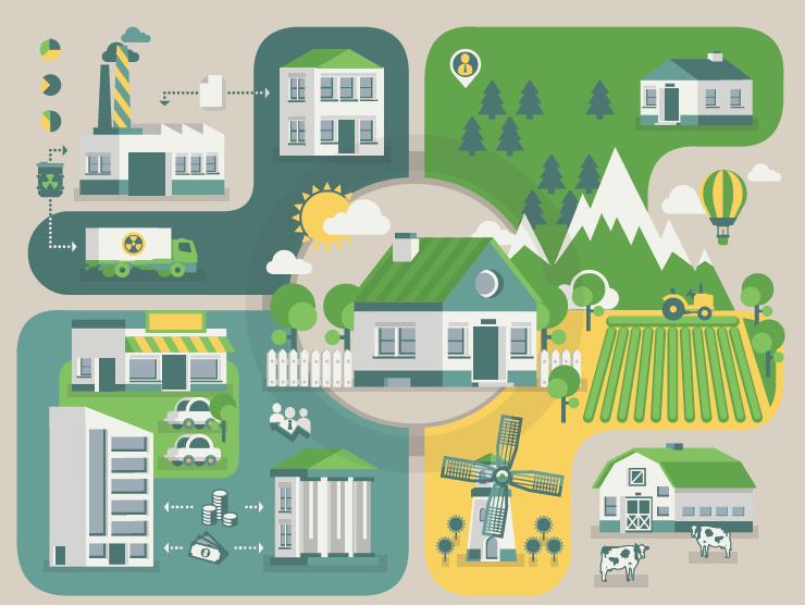 Çevresel Etki Değerlendirmesi